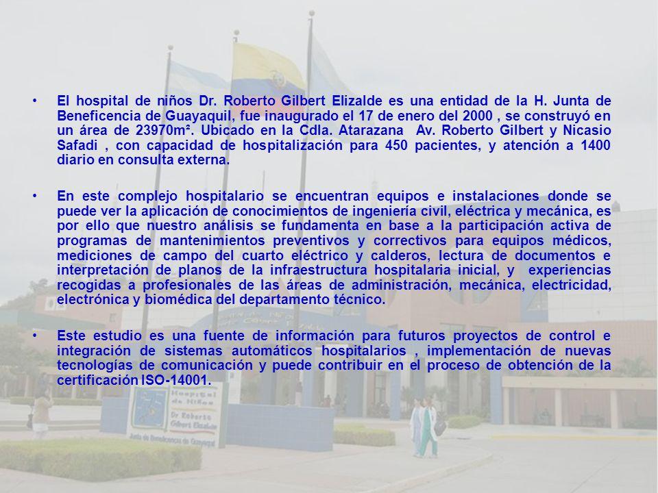 El hospital de niños Dr. Roberto Gilbert Elizalde es una entidad de la H. Junta de Beneficencia de Guayaquil, fue inaugurado el 17 de enero del 2000,