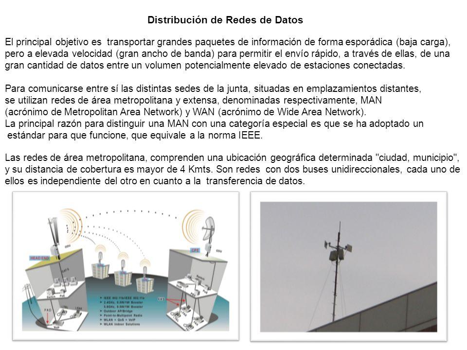 Distribución de Redes de Datos El principal objetivo es transportar grandes paquetes de información de forma esporádica (baja carga), pero a elevada v