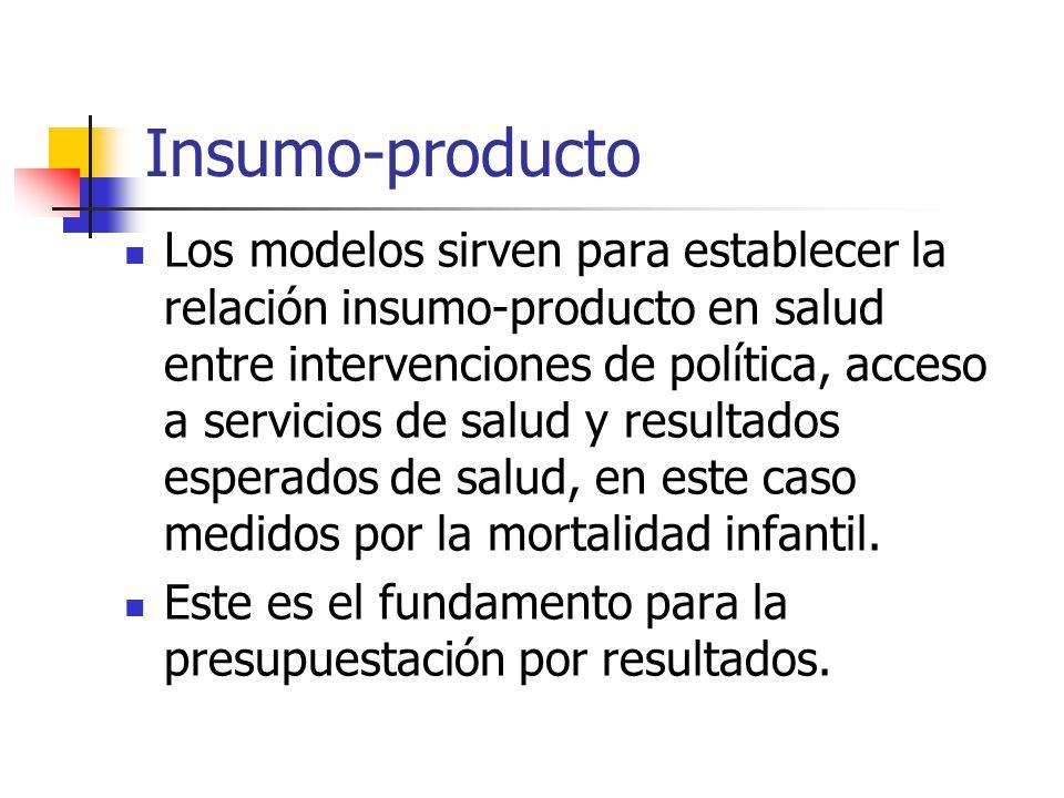 Insumo-producto Los modelos sirven para establecer la relación insumo-producto en salud entre intervenciones de política, acceso a servicios de salud y resultados esperados de salud, en este caso medidos por la mortalidad infantil.