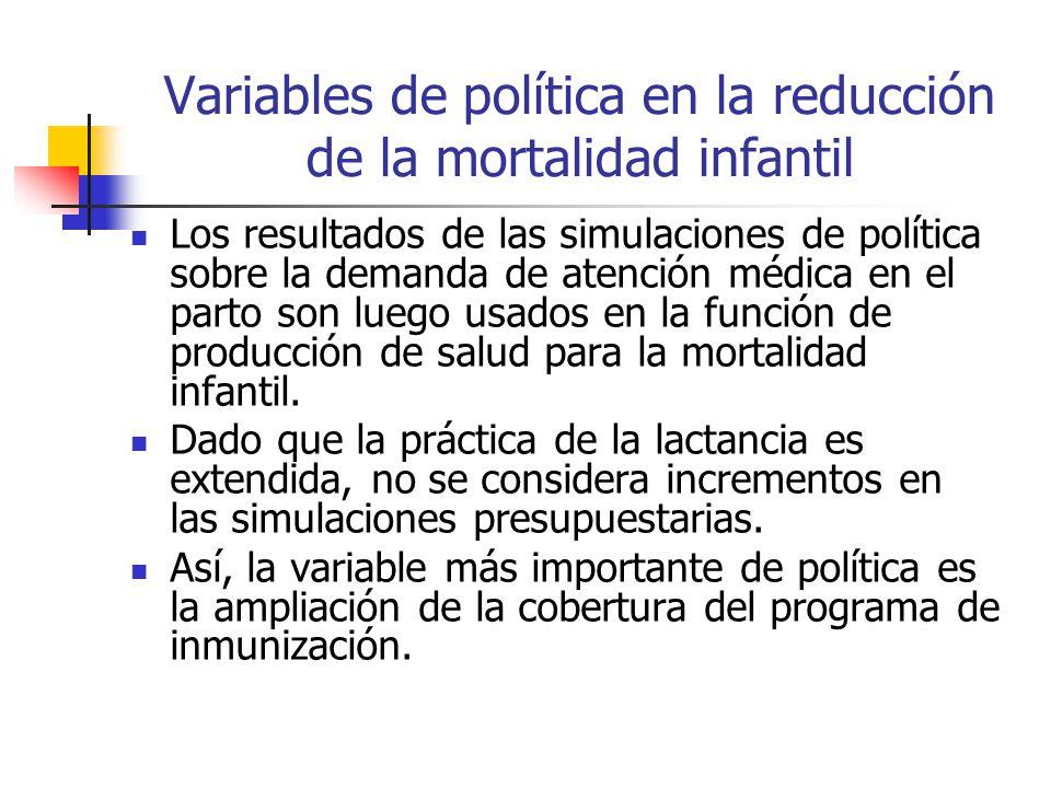 Variables de política en la reducción de la mortalidad infantil Los resultados de las simulaciones de política sobre la demanda de atención médica en el parto son luego usados en la función de producción de salud para la mortalidad infantil.