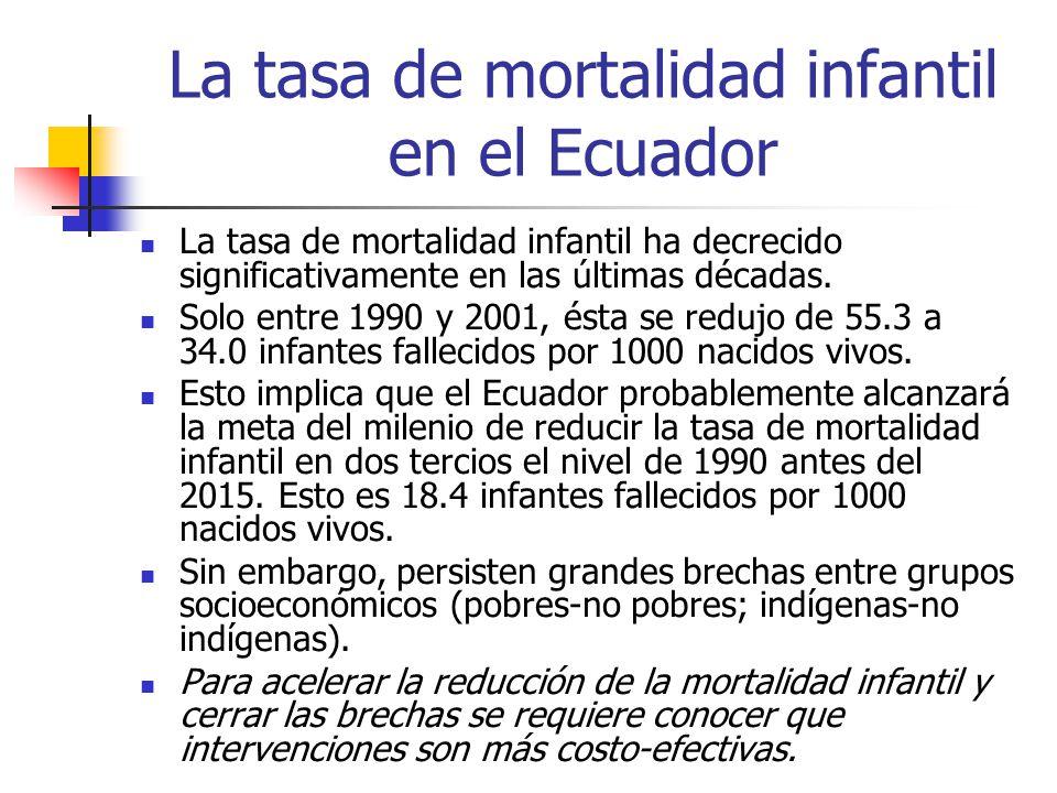 La tasa de mortalidad infantil en el Ecuador La tasa de mortalidad infantil ha decrecido significativamente en las últimas décadas.