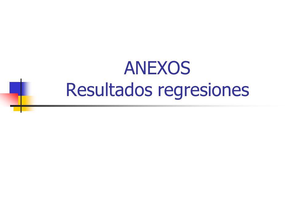ANEXOS Resultados regresiones