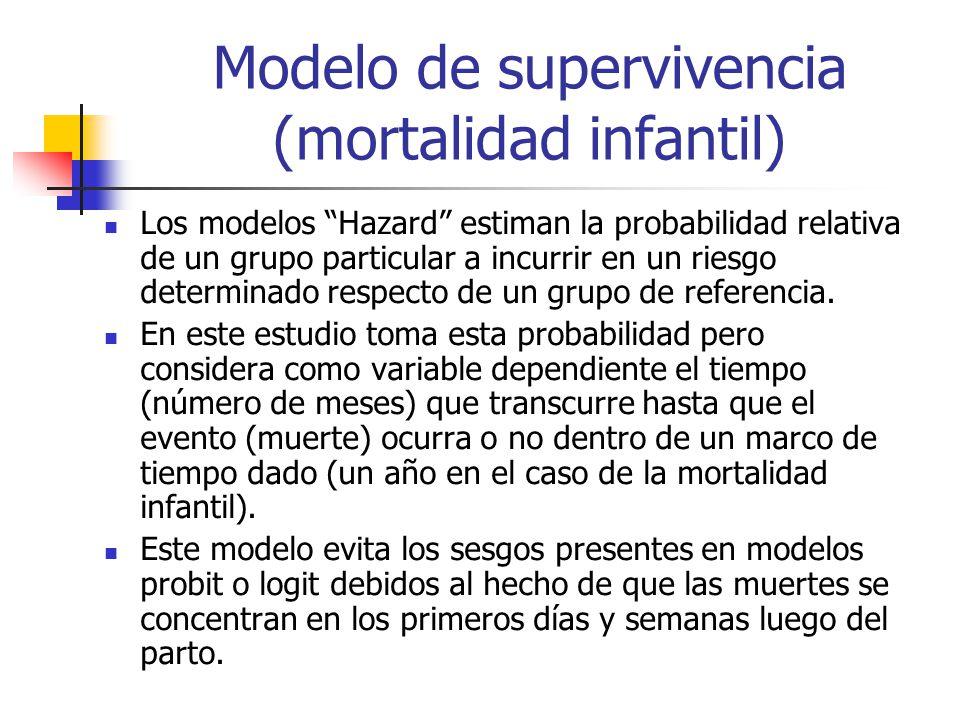Modelo de supervivencia (mortalidad infantil) Los modelos Hazard estiman la probabilidad relativa de un grupo particular a incurrir en un riesgo determinado respecto de un grupo de referencia.