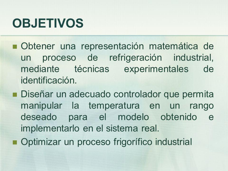 OBJETIVOS Obtener una representación matemática de un proceso de refrigeración industrial, mediante técnicas experimentales de identificación. Diseñar