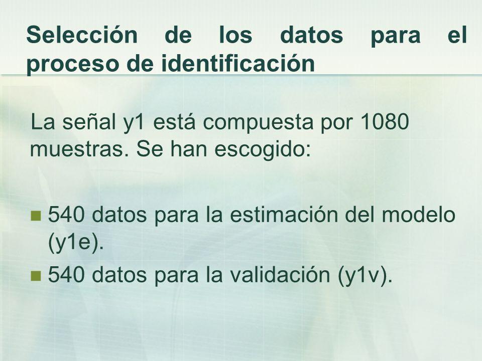 La señal y1 está compuesta por 1080 muestras. Se han escogido: 540 datos para la estimación del modelo (y1e). 540 datos para la validación (y1v).