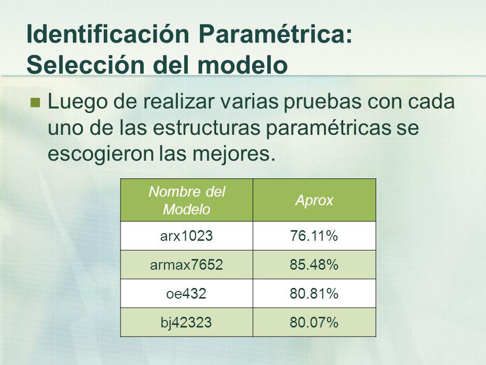 Identificación Paramétrica: Selección del modelo Luego de realizar varias pruebas con cada uno de las estructuras paramétricas se escogieron las mejor