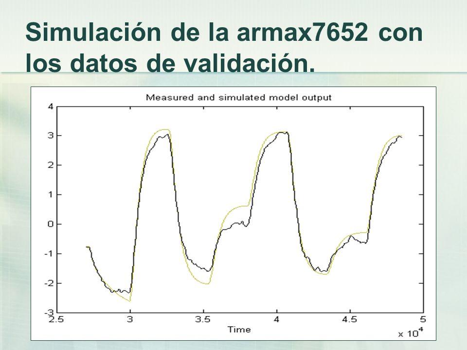 Simulación de la armax7652 con los datos de validación.