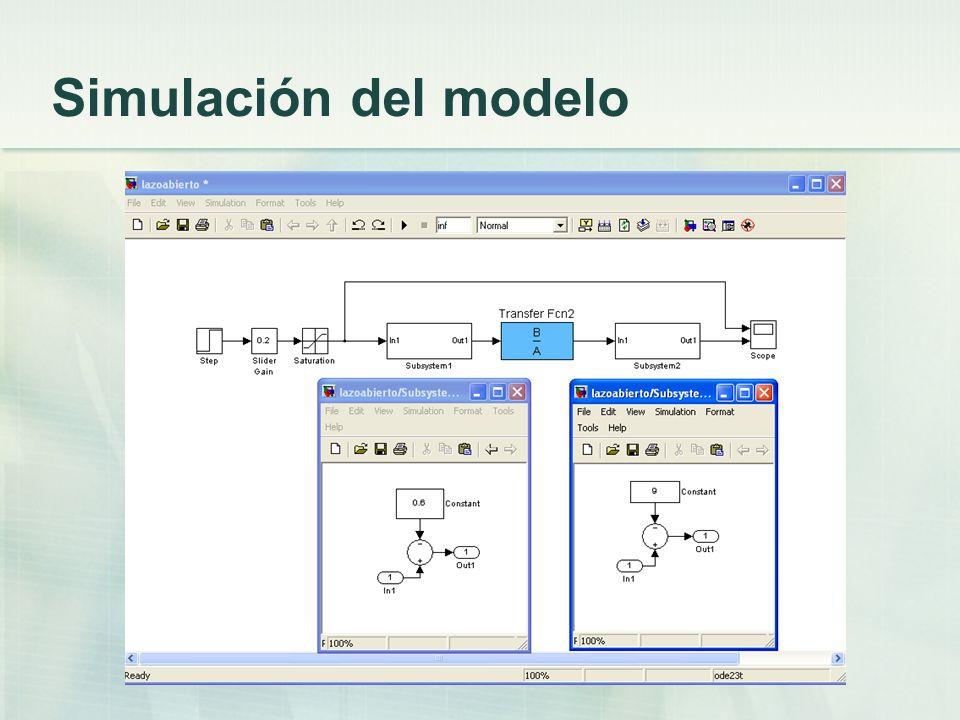 Simulación del modelo
