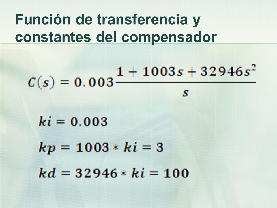 Función de transferencia y constantes del compensador