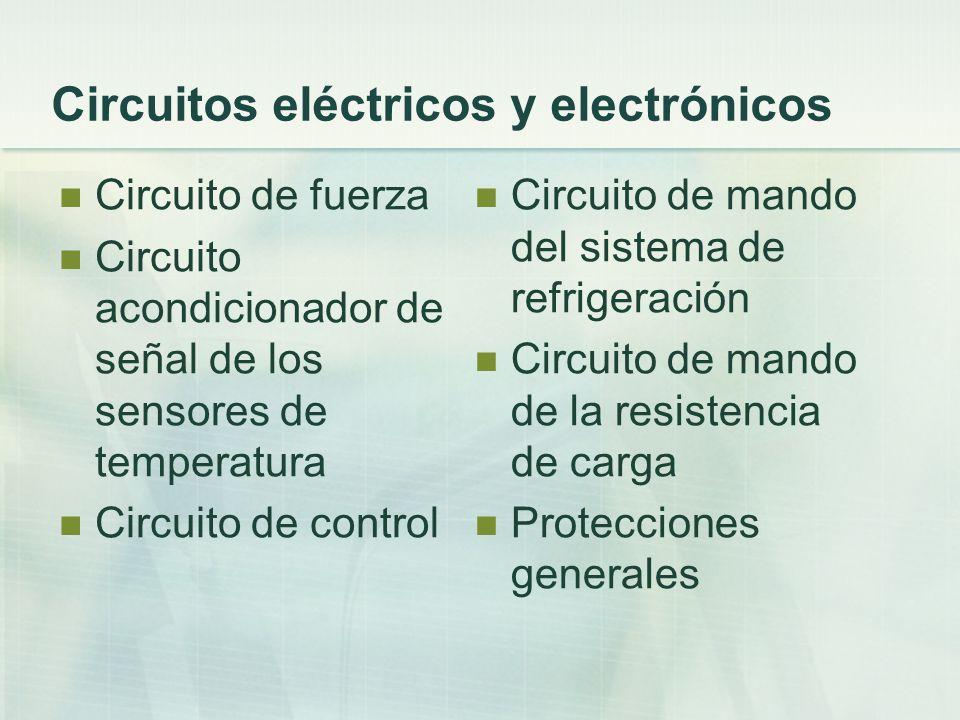 Circuitos eléctricos y electrónicos Circuito de fuerza Circuito acondicionador de señal de los sensores de temperatura Circuito de control Circuito de