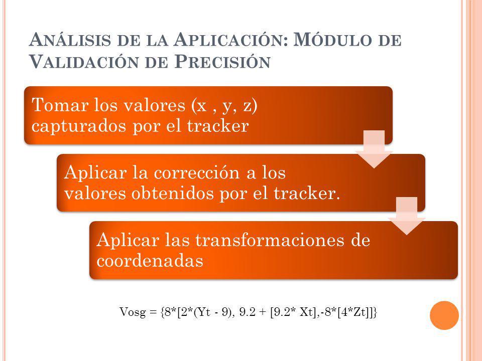 A NÁLISIS DE LA A PLICACIÓN : M ÓDULO DE V ALIDACIÓN DE P RECISIÓN Tomar los valores (x, y, z) capturados por el tracker Aplicar la corrección a los valores obtenidos por el tracker.
