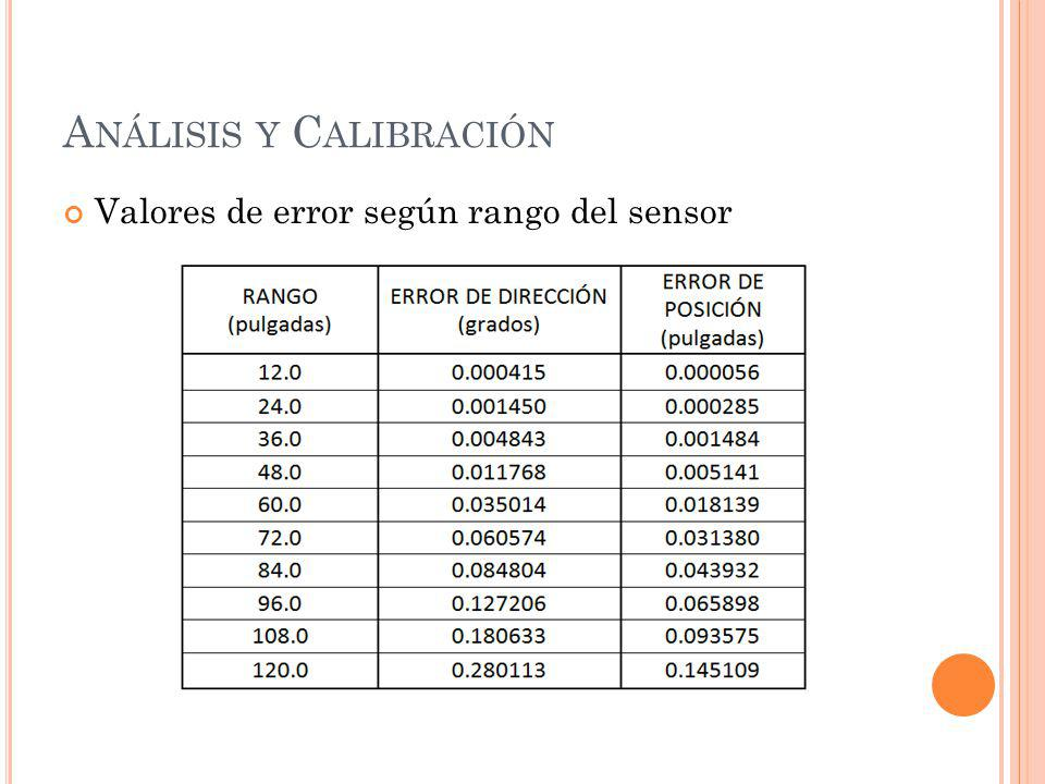 A NÁLISIS Y C ALIBRACIÓN Valores de error según rango del sensor