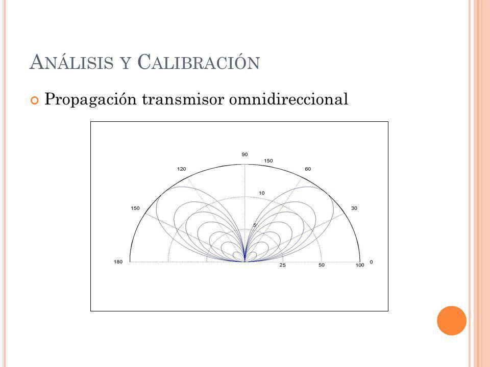 A NÁLISIS Y C ALIBRACIÓN Propagación transmisor omnidireccional