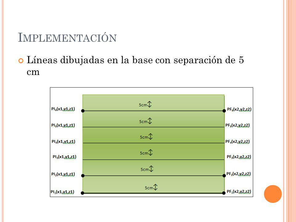 I MPLEMENTACIÓN Líneas dibujadas en la base con separación de 5 cm
