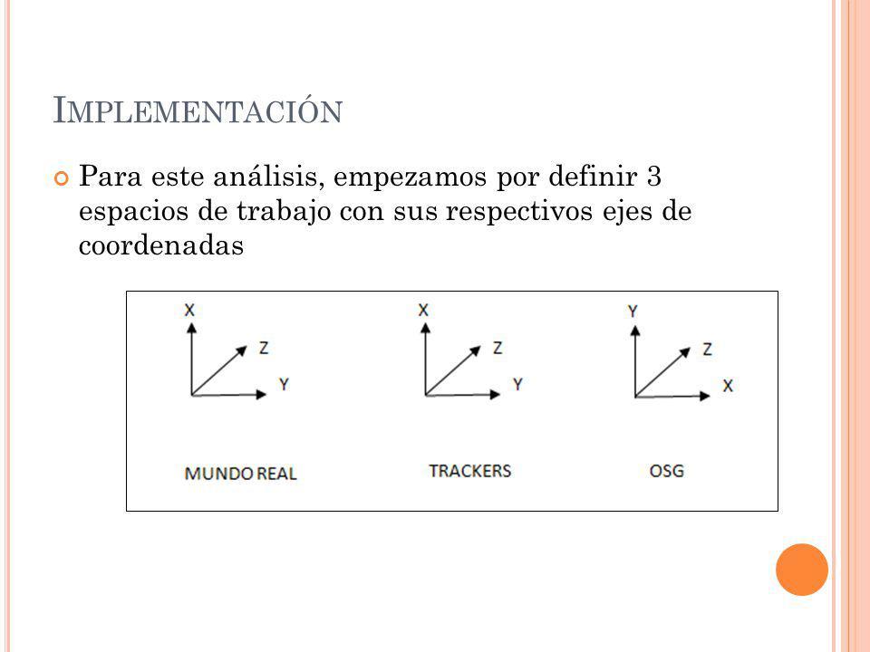 I MPLEMENTACIÓN Para este análisis, empezamos por definir 3 espacios de trabajo con sus respectivos ejes de coordenadas