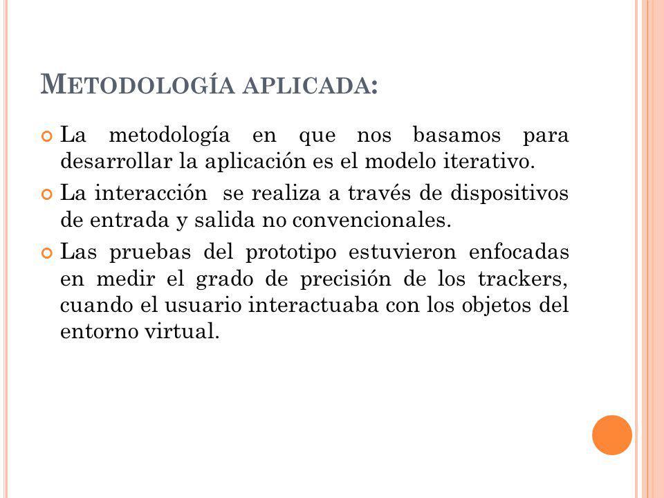 M ETODOLOGÍA APLICADA : La metodología en que nos basamos para desarrollar la aplicación es el modelo iterativo.