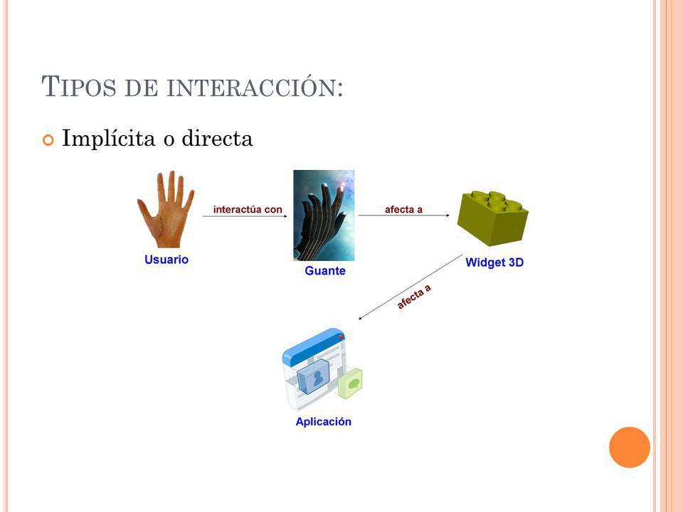 T IPOS DE INTERACCIÓN : Implícita o directa