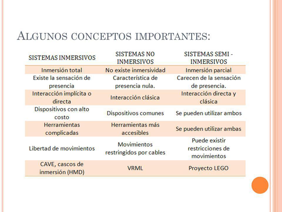 A LGUNOS CONCEPTOS IMPORTANTES :