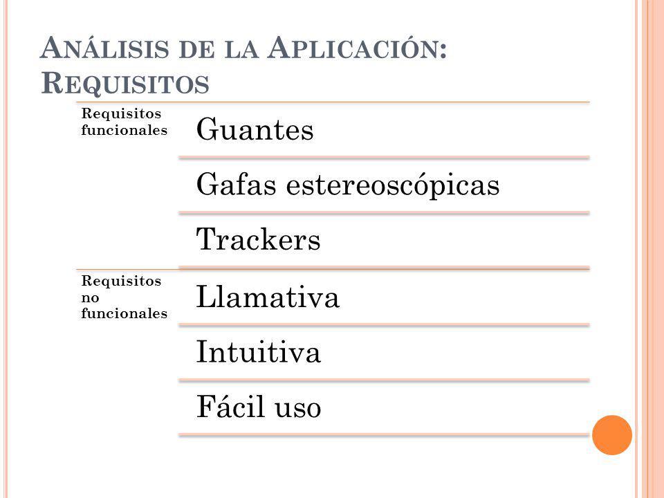 A NÁLISIS DE LA A PLICACIÓN : R EQUISITOS Requisitos funcionales Guantes Gafas estereoscópicas Trackers Requisitos no funcionales Llamativa Intuitiva Fácil uso