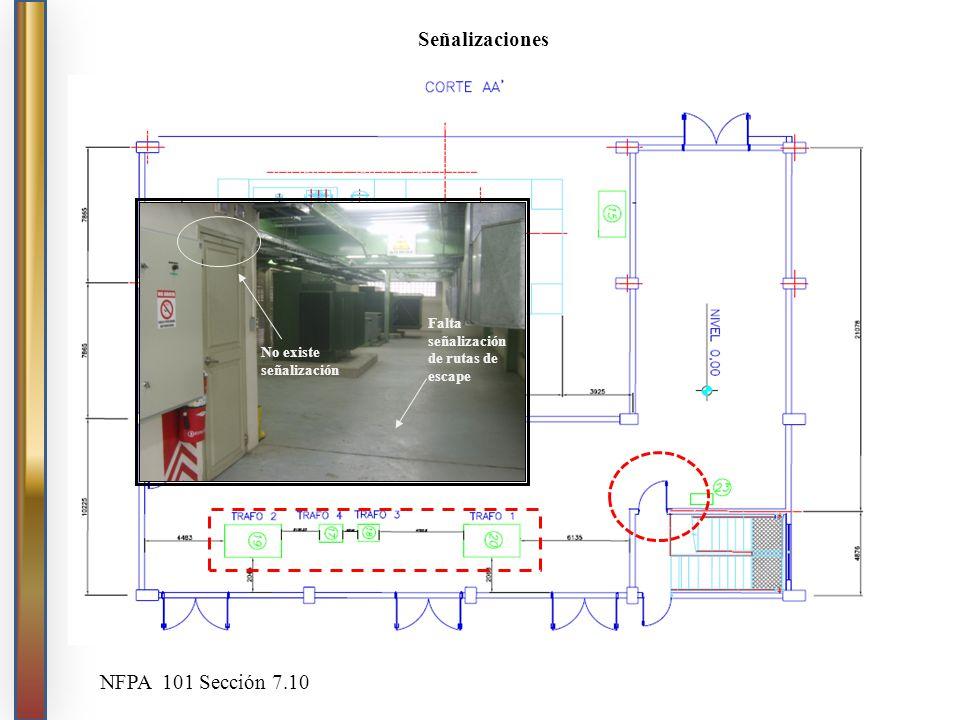 No existe señalización Falta señalización de rutas de escape NFPA 101 Sección 7.10 Señalizaciones