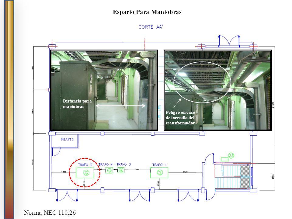 Peligro en caso de incendio del transformador Distancia para maniobras Espacio Para Maniobras Norma NEC 110.26