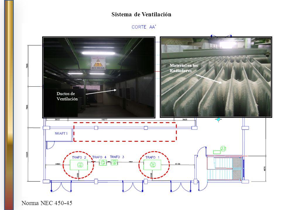 Sistema de Ventilación Norma NEC 450-45 Ductos de Ventilación Material en los Radiadores