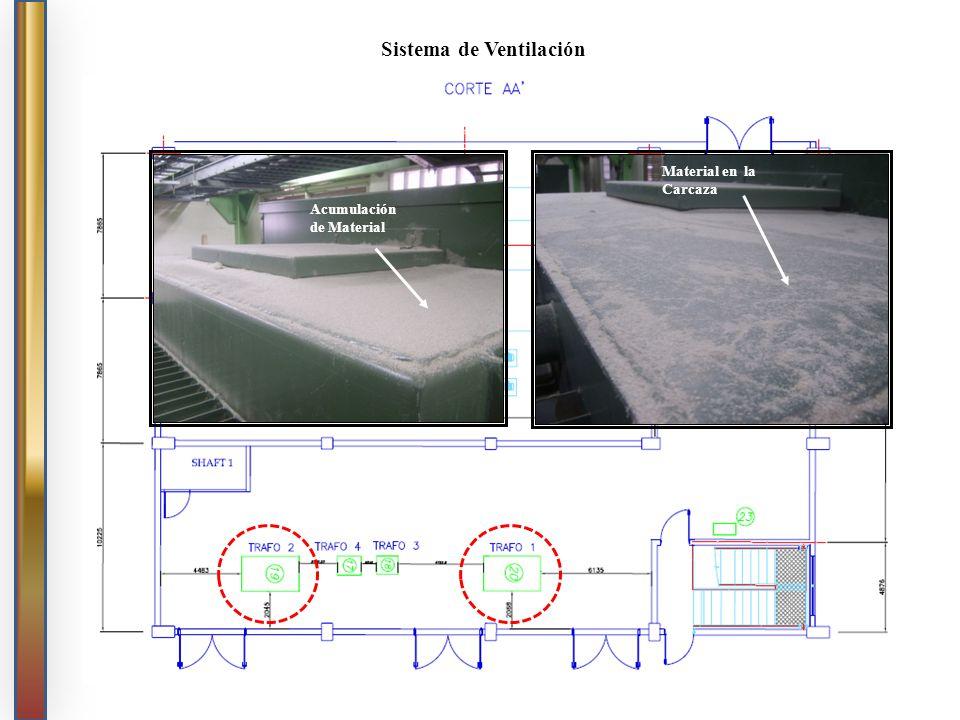 Sistema de Ventilación Acumulación de Material Material en la Carcaza