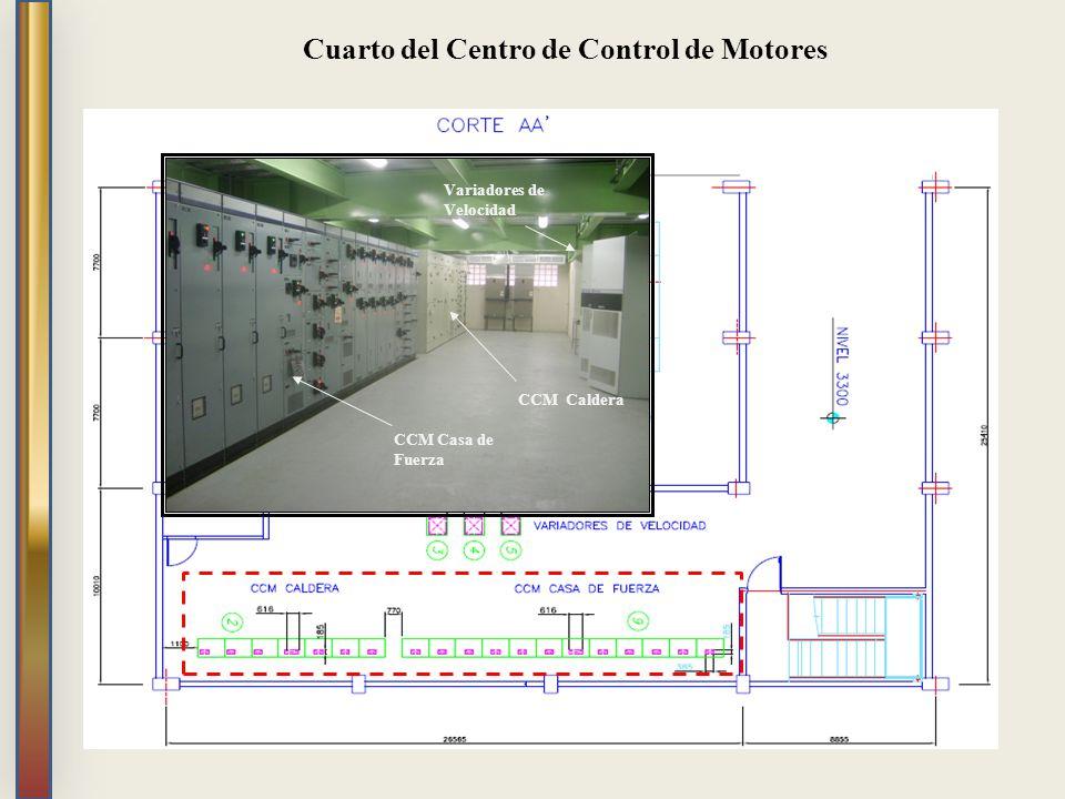 Cuarto del Centro de Control de Motores CCM Casa de Fuerza CCM Caldera Variadores de Velocidad