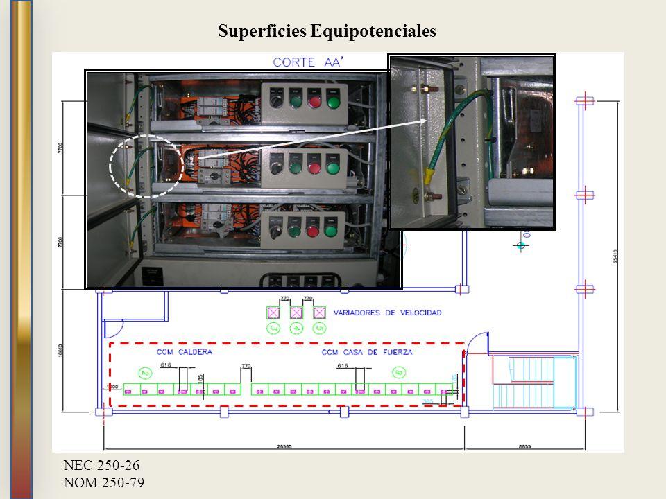 Superficies Equipotenciales NEC 250-26 NOM 250-79