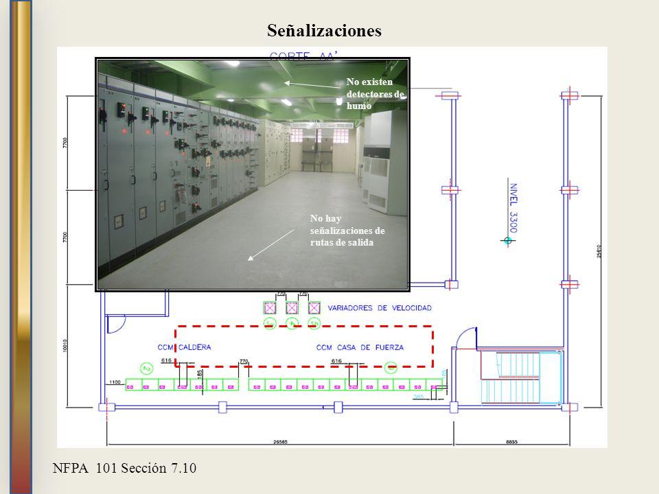 No hay señalizaciones de rutas de salida No existen detectores de humo Señalizaciones NFPA 101 Sección 7.10