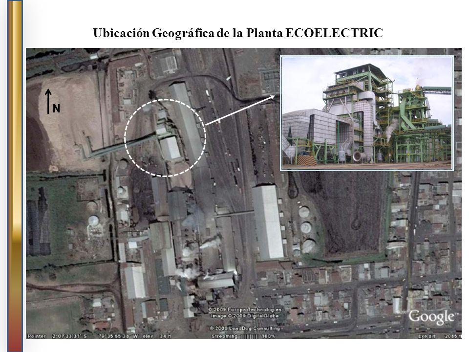 Ubicación Geográfica de la Planta ECOELECTRIC N