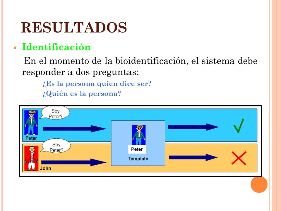 RESULTADOS Identificación En el momento de la bioidentificación, el sistema debe responder a dos preguntas: ¿Es la persona quien dice ser.