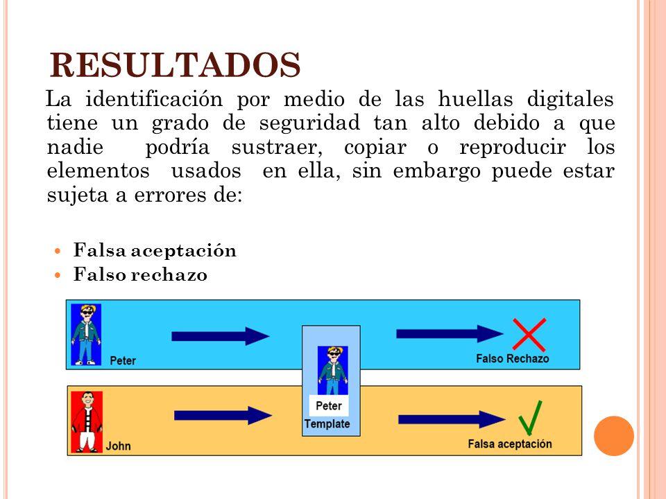 RESULTADOS La identificación por medio de las huellas digitales tiene un grado de seguridad tan alto debido a que nadie podría sustraer, copiar o repr