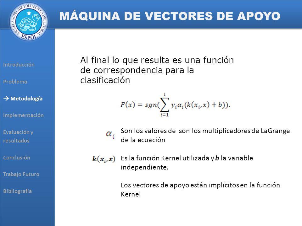 Introducción Problema Metodología Implementación Evaluación y resultados Conclusión Trabajo Futuro Bibliografía Introducción Problema Metodología Implementación Evaluación y resultados Conclusión Trabajo Futuro Bibliografía MÁQUINA DE VECTORES DE APOYO Al final lo que resulta es una función de correspondencia para la clasificación Son los valores de son los multiplicadores de LaGrange de la ecuación Es la función Kernel utilizada y b la variable independiente.