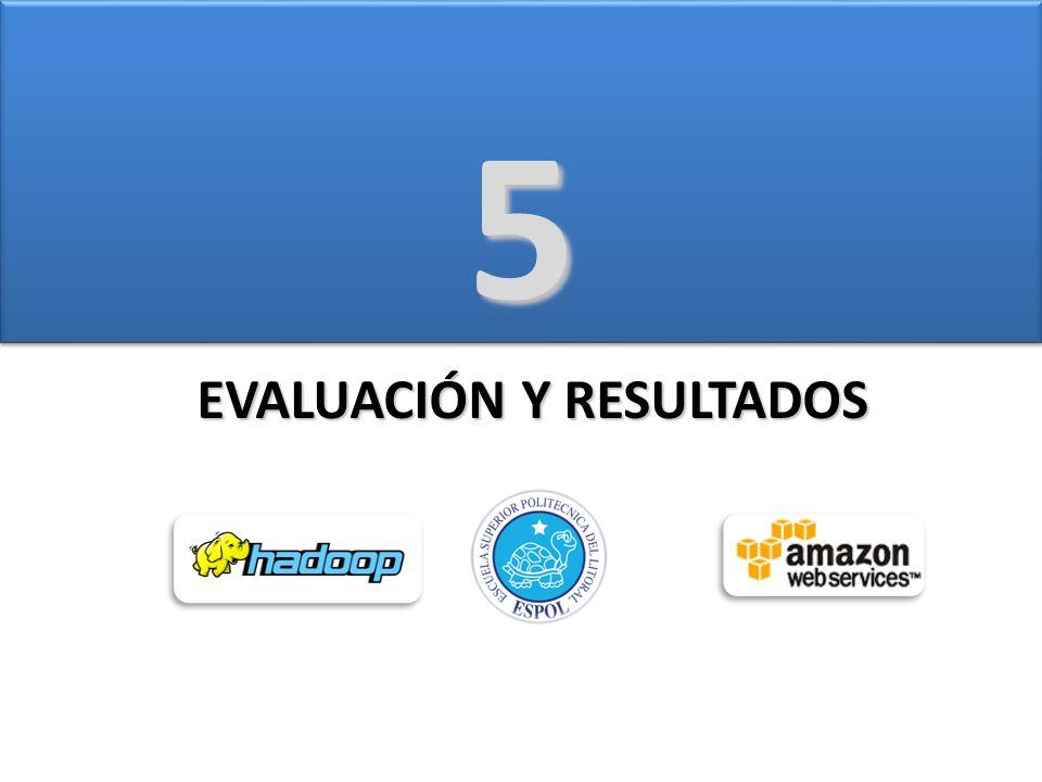 EVALUACIÓN Y RESULTADOS 5
