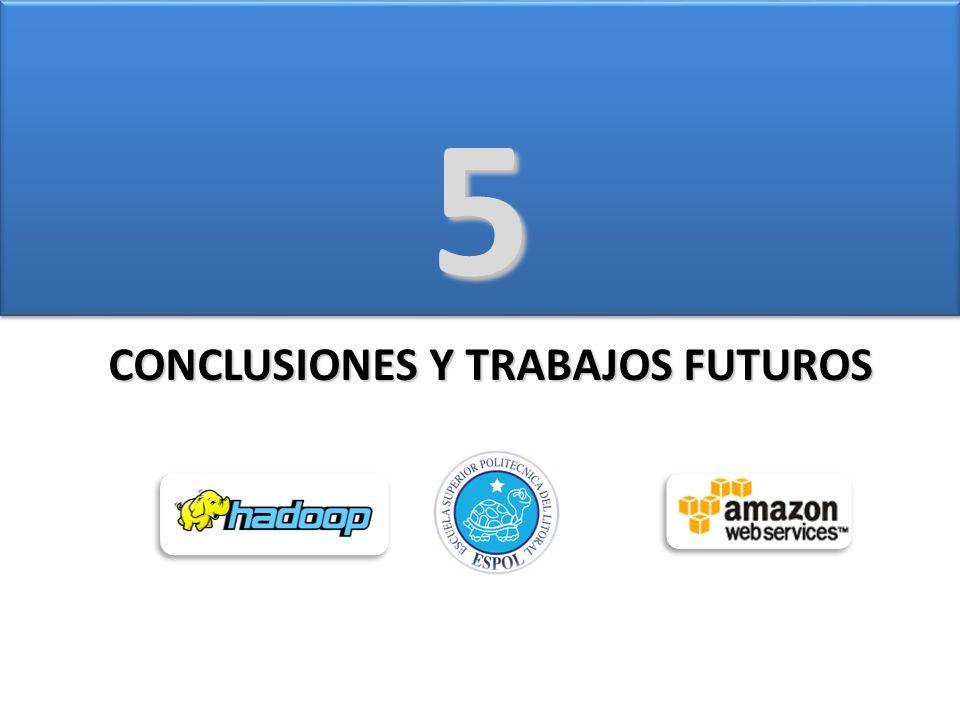 CONCLUSIONES Y TRABAJOS FUTUROS 5