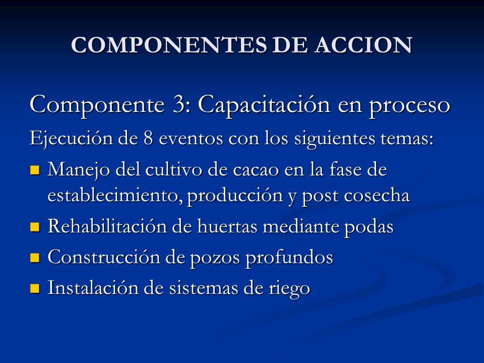 COMPONENTES DE ACCION Componente 3: Capacitación en proceso Ejecución de 8 eventos con los siguientes temas: Manejo del cultivo de cacao en la fase de