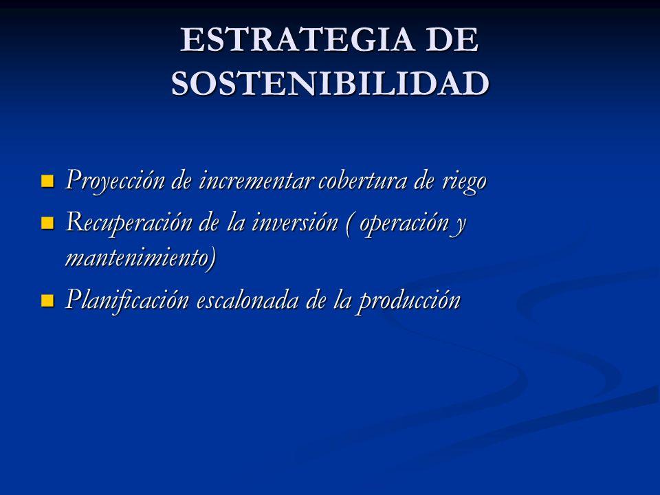 ESTRATEGIA DE SOSTENIBILIDAD Proyección de incrementar cobertura de riego Proyección de incrementar cobertura de riego Recuperación de la inversión (