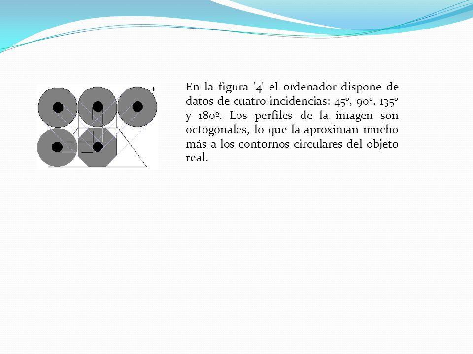 En la figura '4' el ordenador dispone de datos de cuatro incidencias: 45º, 90º, 135º y 180º. Los perfiles de la imagen son octogonales, lo que la apro