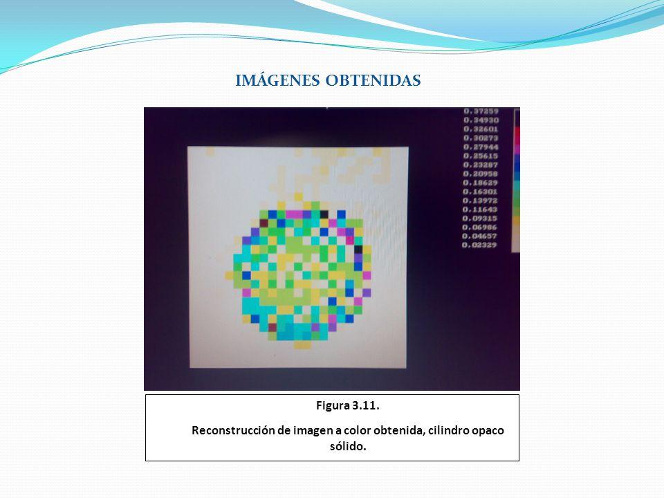 IMÁGENES OBTENIDAS Figura 3.11. Reconstrucción de imagen a color obtenida, cilindro opaco sólido.