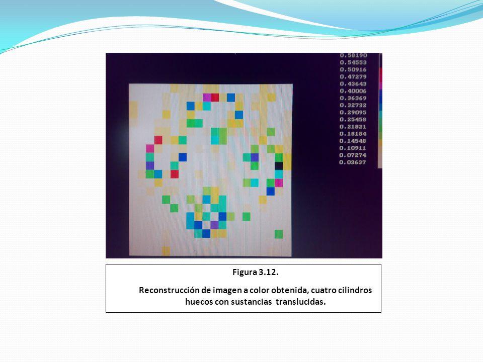 Figura 3.12. Reconstrucción de imagen a color obtenida, cuatro cilindros huecos con sustancias translucidas.