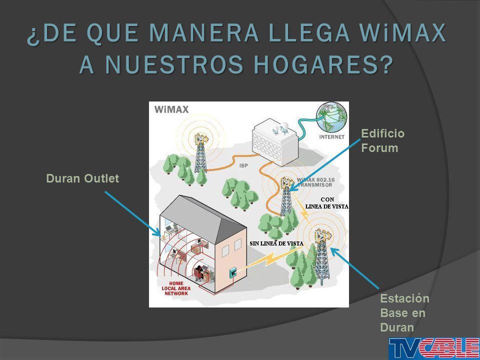 ¿DE QUE MANERA LLEGA WiMAX A NUESTROS HOGARES? Edificio Forum Estación Base en Duran Duran Outlet