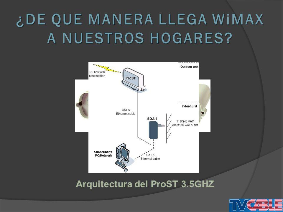 ¿DE QUE MANERA LLEGA WiMAX A NUESTROS HOGARES? ProST 3.5GHZ Arquitectura del ProST 3.5GHZ