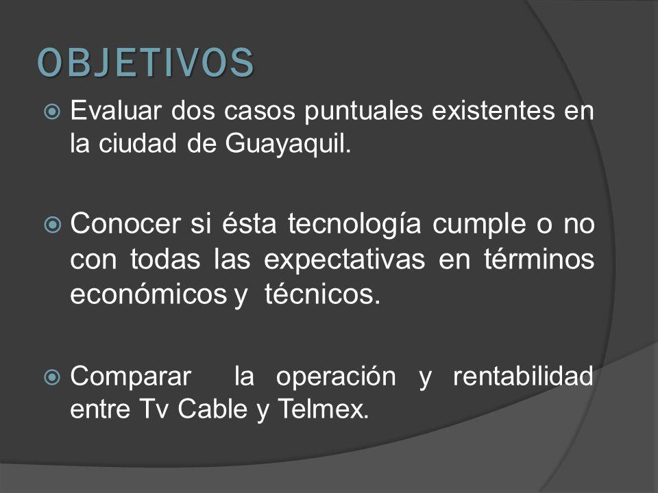 OBJETIVOS Evaluar dos casos puntuales existentes en la ciudad de Guayaquil.