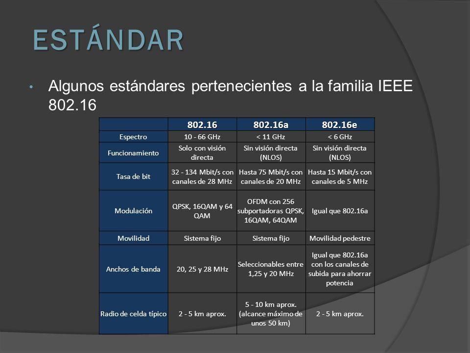 COMPARACION ECONOMICA TVCABLETELMEX PROYECCION PARA LOS PROXIMOS 5 AÑOS TIR36,40%41,40% VAN$ 1.005.866$ 4.033.363 PRI20102014 ANALISIS FINANCIERO DE LA RED WiMAX PARA TV CABLE Y TELMEX