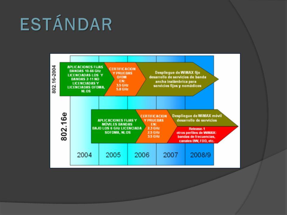 Contiene el módem, la radio y componentes de procesamiento y gestión de datos Contiene una matriz de interruptores de haces de 6 antenas Todos los tipos de SU-Si (2.x & 3.x) soportan todas las bandas Potencia de salida (puerto de antena): 21dBm a 5Ghz 22dBm a 3.5Ghz 23dBm a 2.3Ghz 24dBm a 2.5Ghz Unidad de Subscriptor Self Install (SU-Si) Interno Ethernet 10/100 Mbps CPE-Si-E- (interno) hub / switch PC ALVR-VG-1DnV-C Smart CardBotón Reset N/A