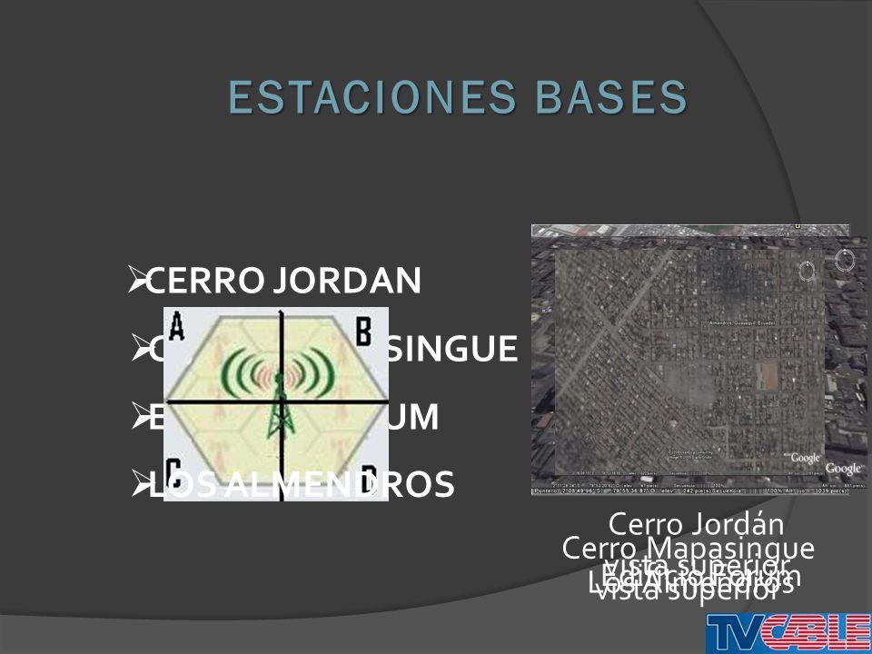 ESTACIONES BASES CERRO JORDAN Cerro Jordán vista superior Cerro Mapasingue vista superior Edificio Forum CERRO MAPASINGUE EDIFICIO FORUM LOS ALMENDROS Los Almendros