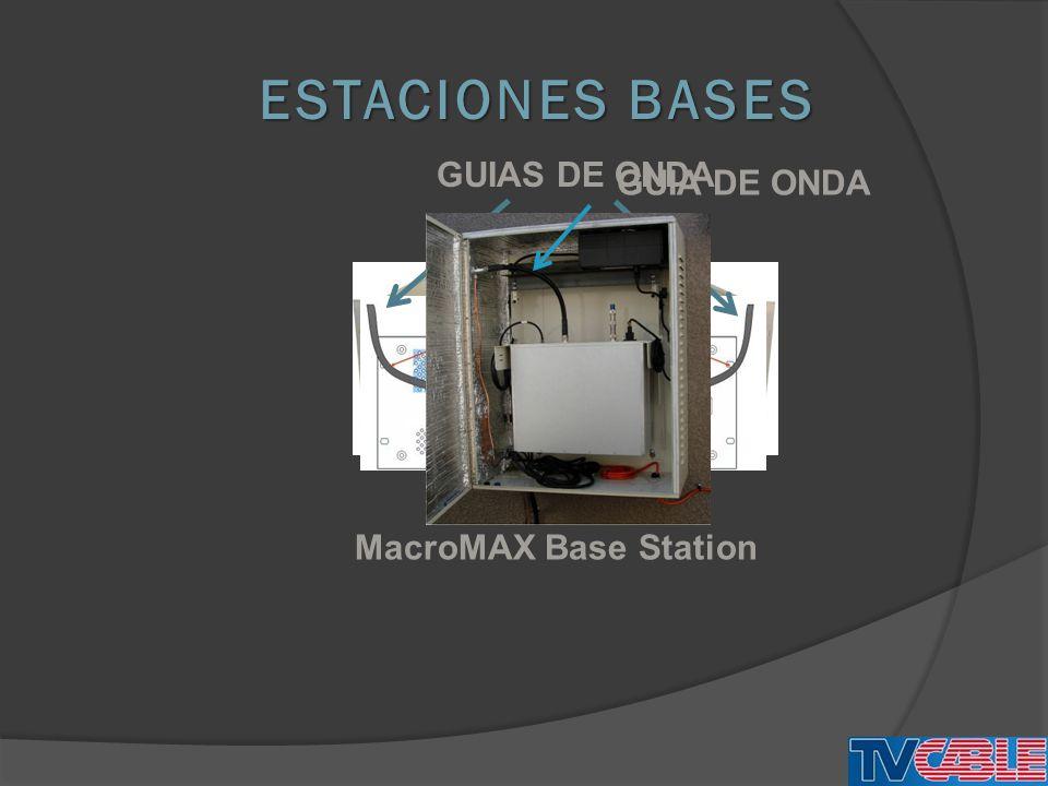 ESTACIONES BASES MacroMAX Base Station GUIAS DE ONDA GUIA DE ONDA