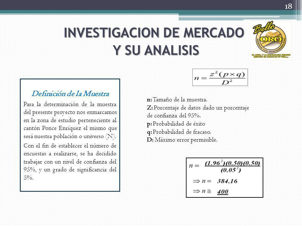 Definición de la Muestra Para la determinación de la muestra del presente proyecto nos enmarcamos en la zona de estudio perteneciente al cantón Ponce