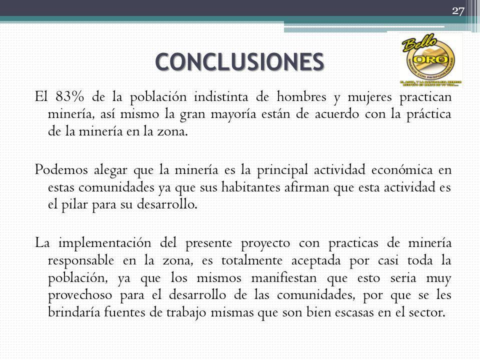 27 CONCLUSIONES El 83% de la población indistinta de hombres y mujeres practican minería, así mismo la gran mayoría están de acuerdo con la práctica de la minería en la zona.